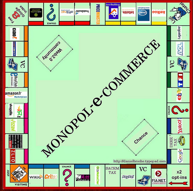 e-commerce monopoly game