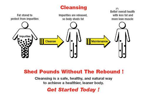 How much weight can you lose on the 30 day Isagenix Cleanse?