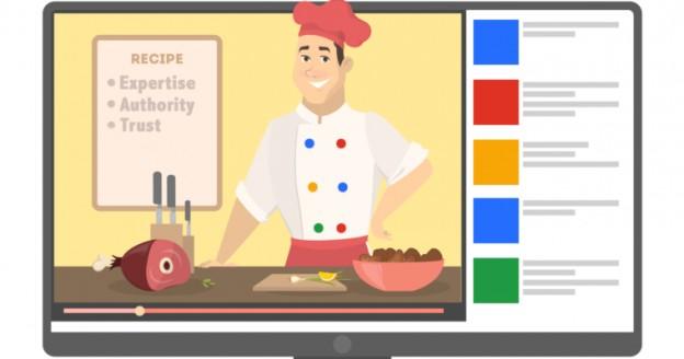 google medic eat image